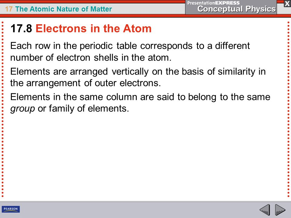 17.8 Electrons in the Atom Each row in the periodic table corresponds to a different number of electron shells in the atom.