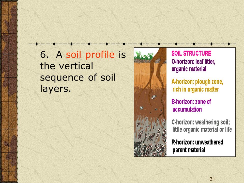 Chapter 7 weathering erosion and soil ppt video online for 6 layers of soil