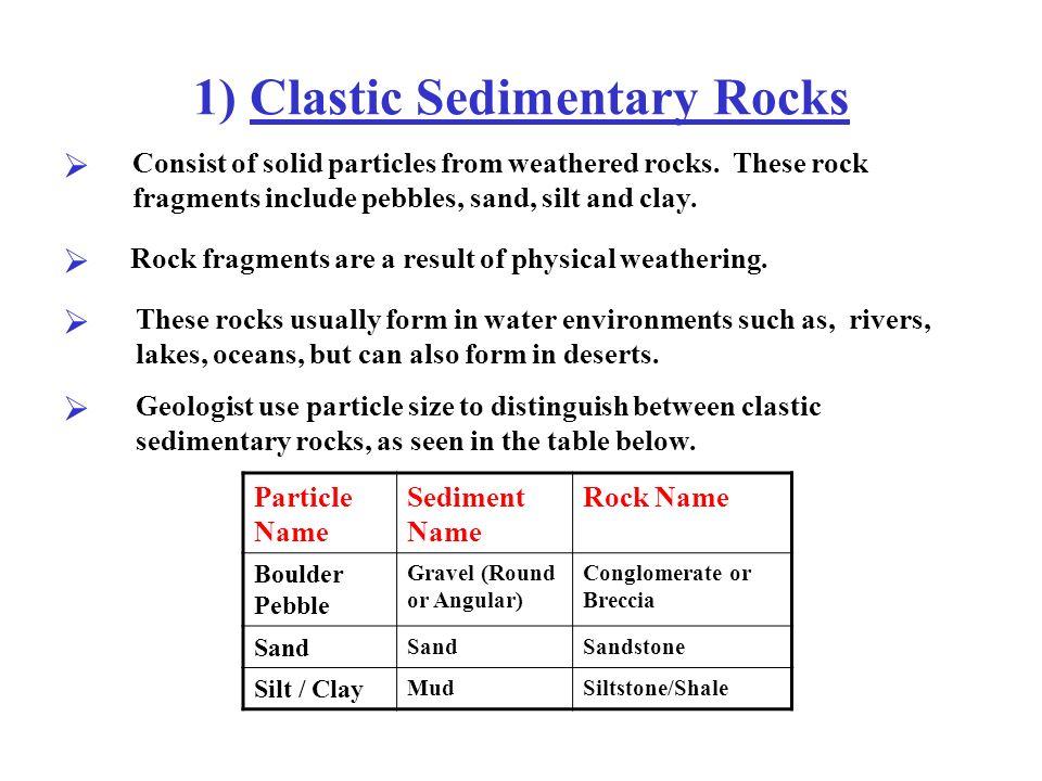 Chapter 6 Sedimentary rocks. - ppt video online download