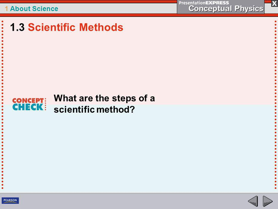 1.3 Scientific Methods What are the steps of a scientific method