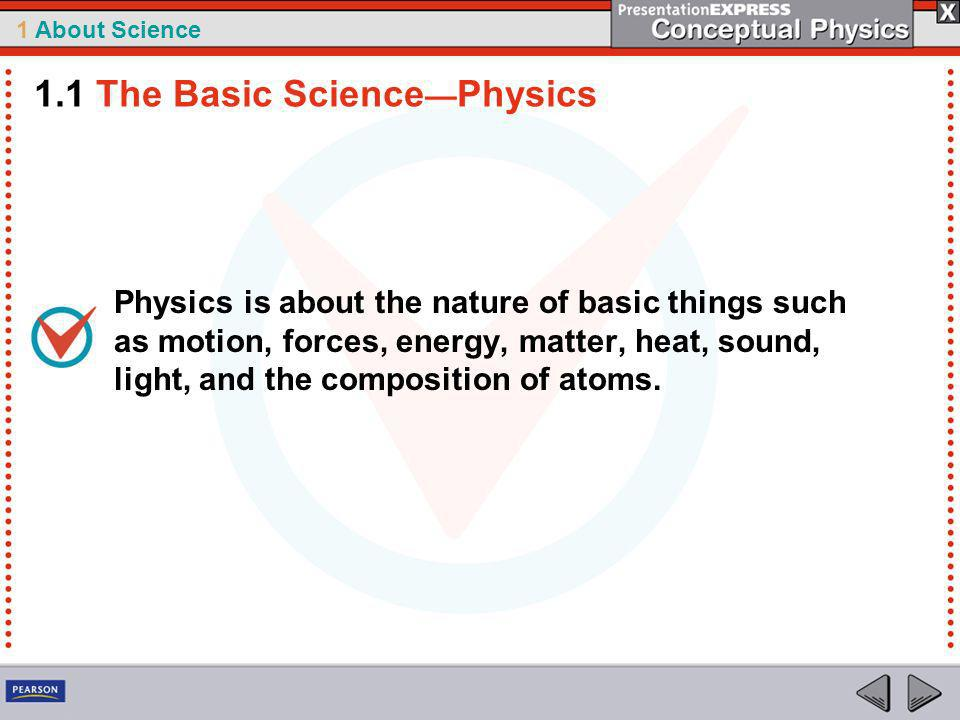 1.1 The Basic Science—Physics