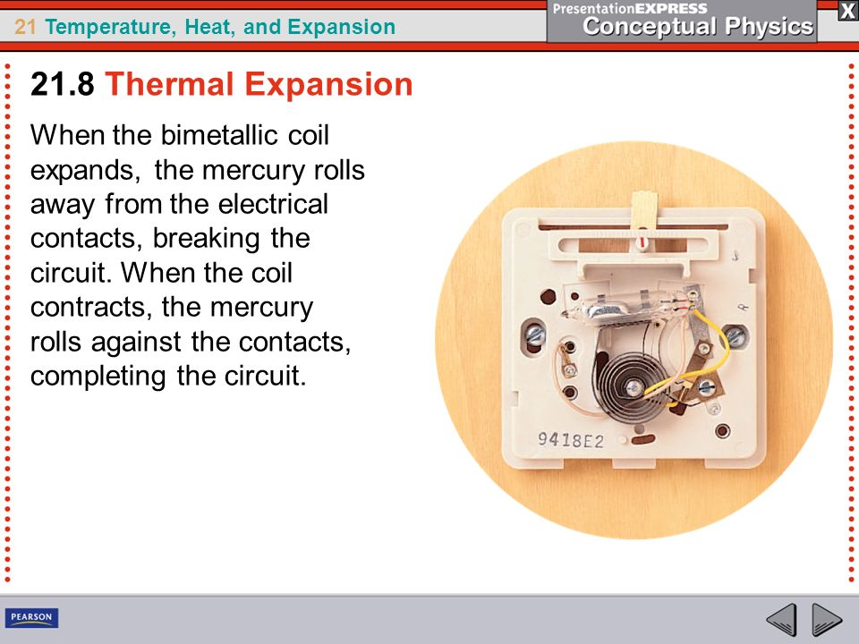21.8 Thermal Expansion