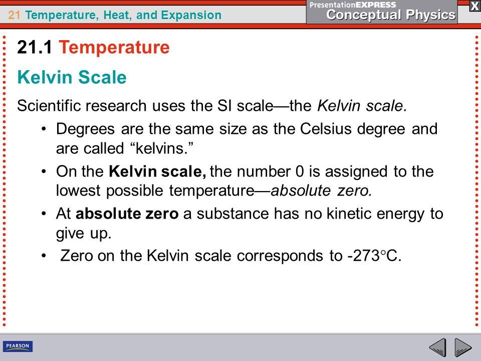 21.1 Temperature Kelvin Scale