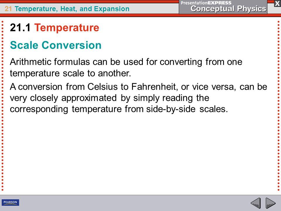 21.1 Temperature Scale Conversion