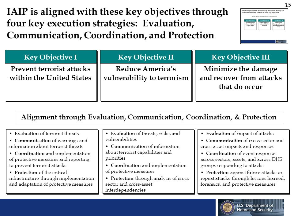IAIP is aligned with these key objectives through four key execution strategies: Evaluation, Communication, Coordination, and Protection