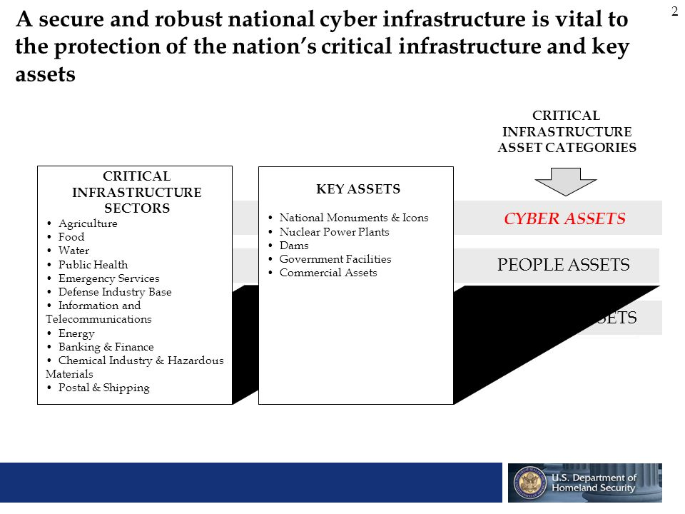 A secure and robust national cyber infrastructure is vital to the protection of the nation's critical infrastructure and key assets