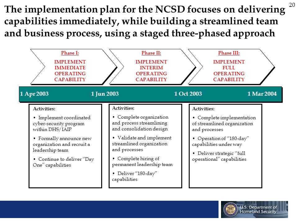 The implementation plan for the NCSD focuses on delivering capabilities immediately, while building a streamlined team and business process, using a staged three-phased approach