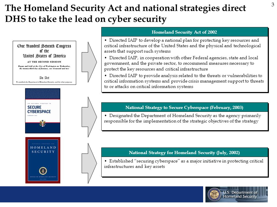 The Homeland Security Act and national strategies direct DHS to take the lead on cyber security