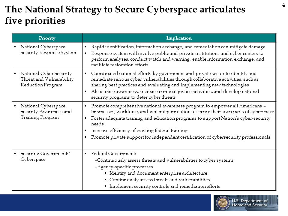 The National Strategy to Secure Cyberspace articulates five priorities