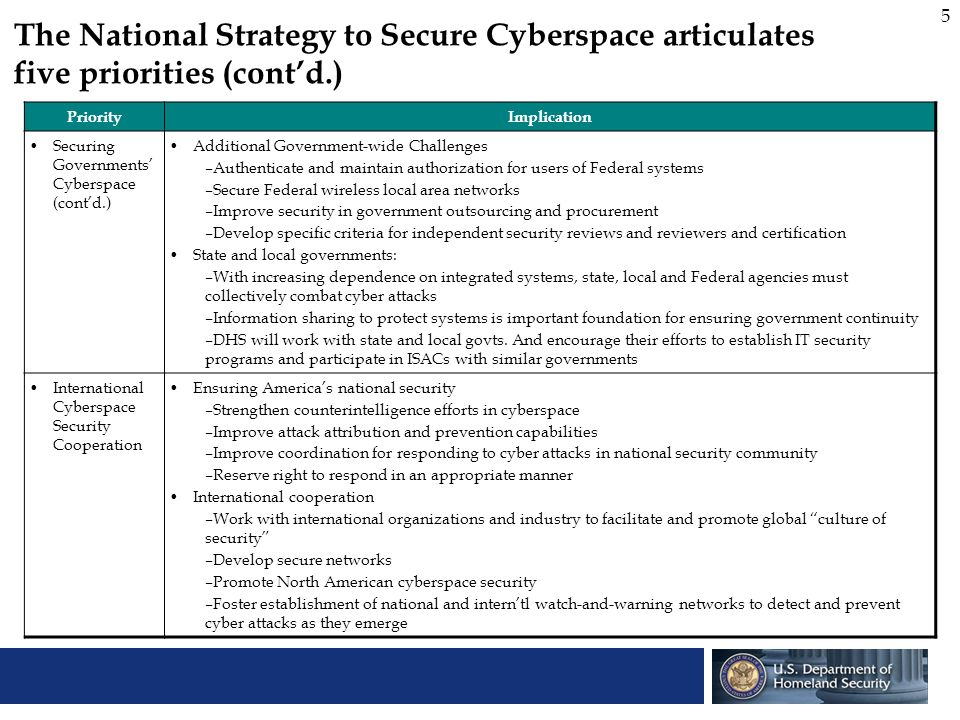 The National Strategy to Secure Cyberspace articulates five priorities (cont'd.)