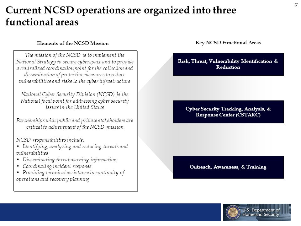 Current NCSD operations are organized into three functional areas