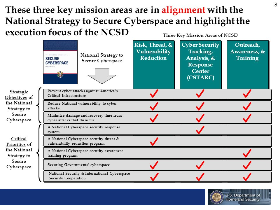 These three key mission areas are in alignment with the National Strategy to Secure Cyberspace and highlight the execution focus of the NCSD