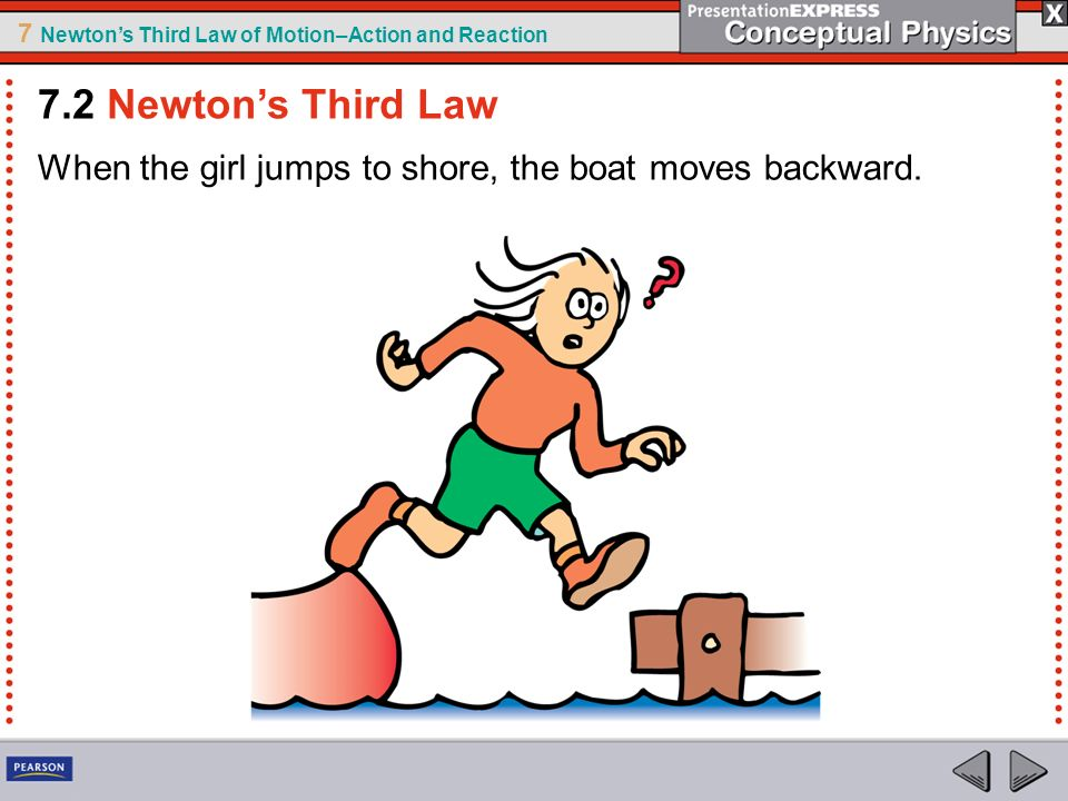7.2 Newton's Third Law When the girl jumps to shore, the boat moves backward.
