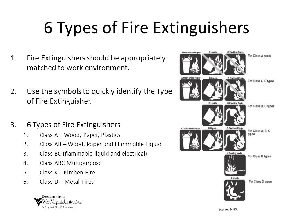 how to become a fire extinguisher inspector