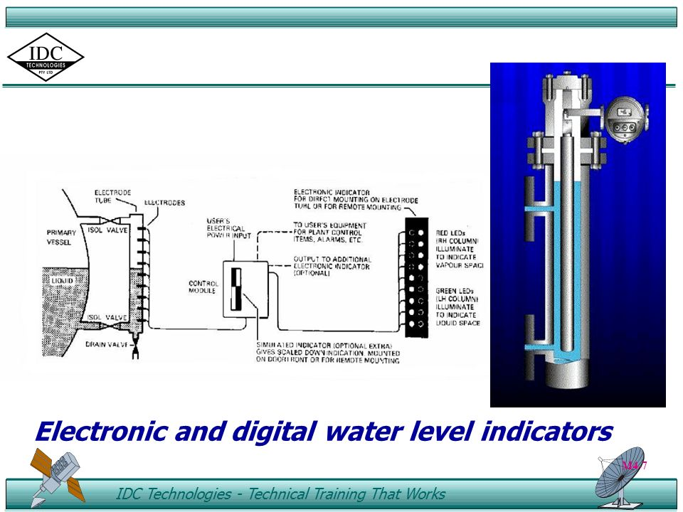 Digital Indicators With Remote Read : Boiler plant operation presented by mr sivanand ray ppt