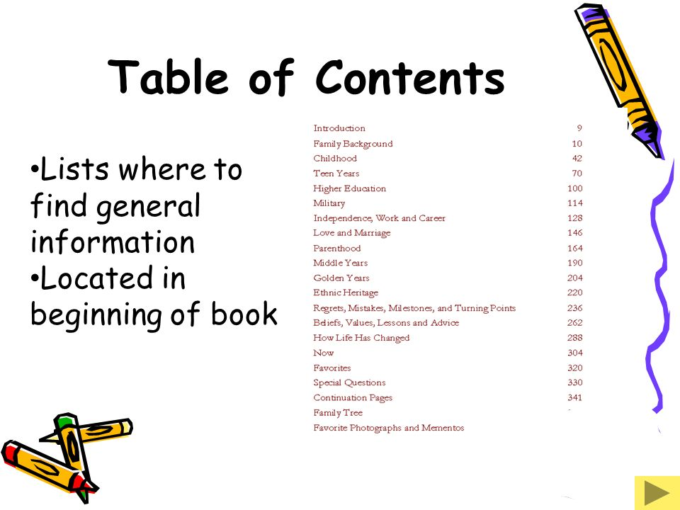 Table of Contents Lists where to find general information
