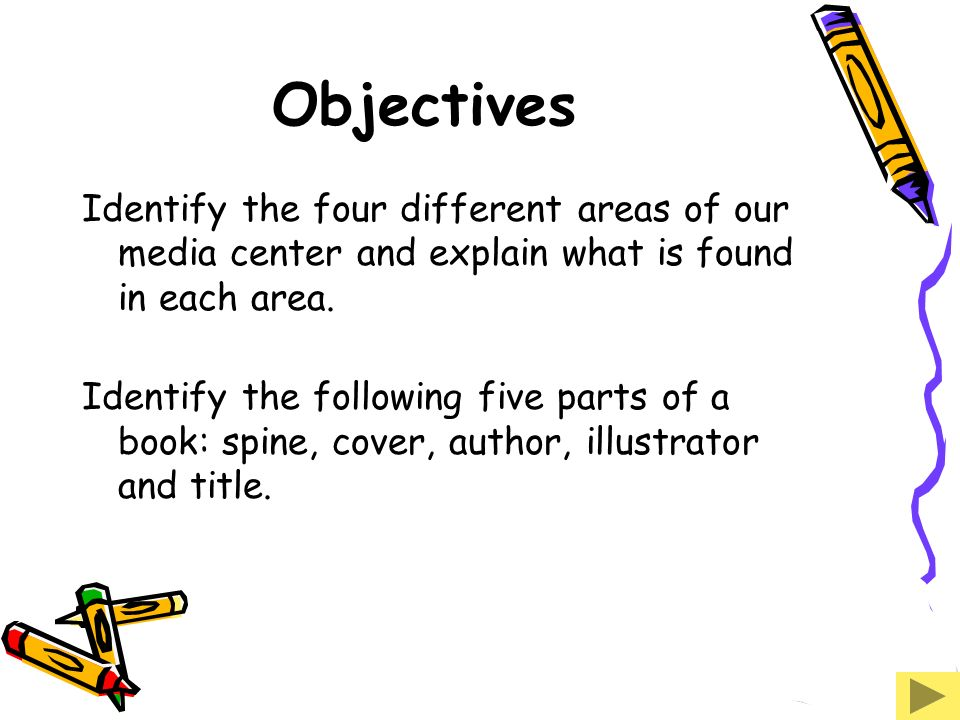 Objectives Identify the four different areas of our media center and explain what is found in each area.