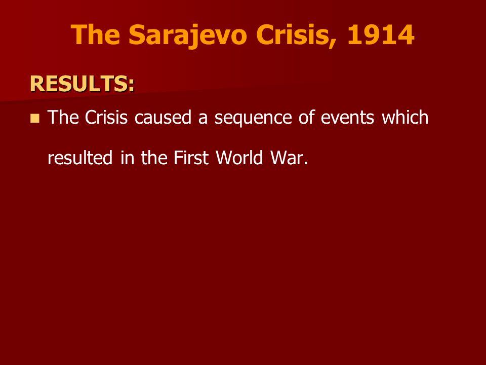 The Sarajevo Crisis, 1914 RESULTS: