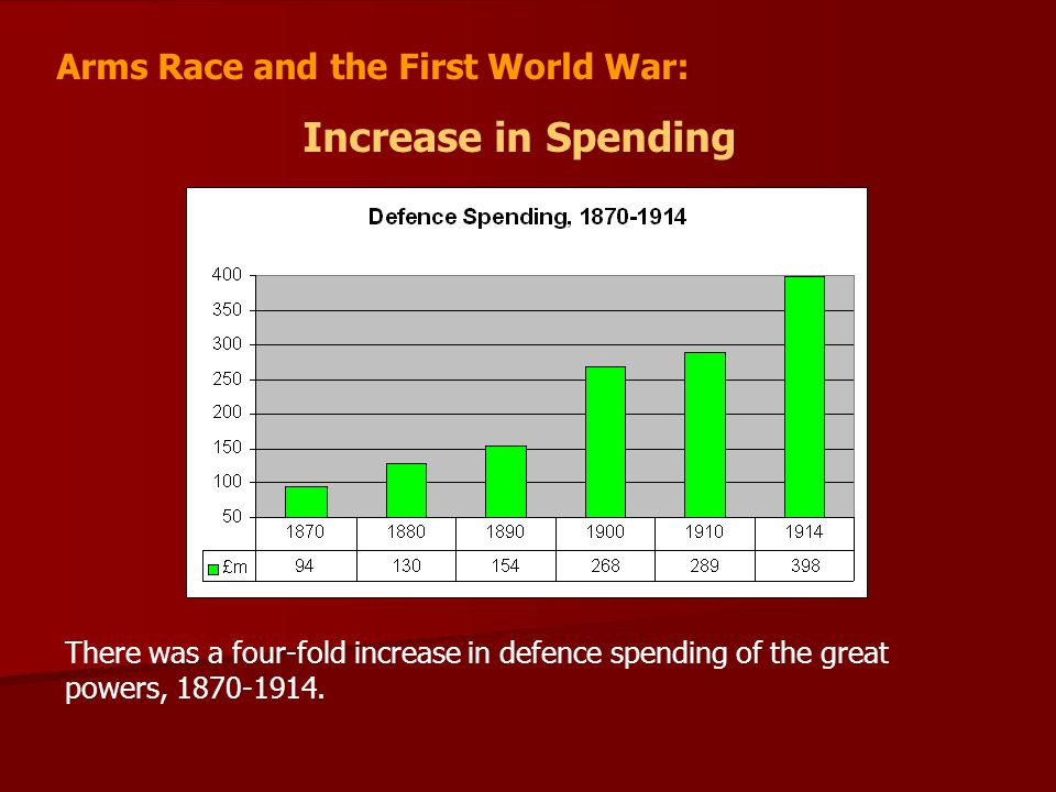 What Government Spending Means >> Essential Background ppt video online download