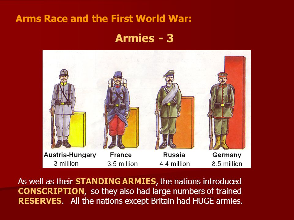 Armies - 3 Arms Race and the First World War: