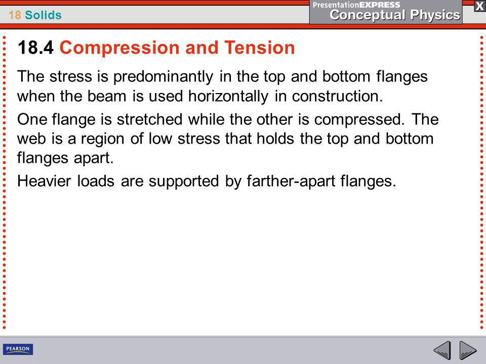18.4 Compression and Tension