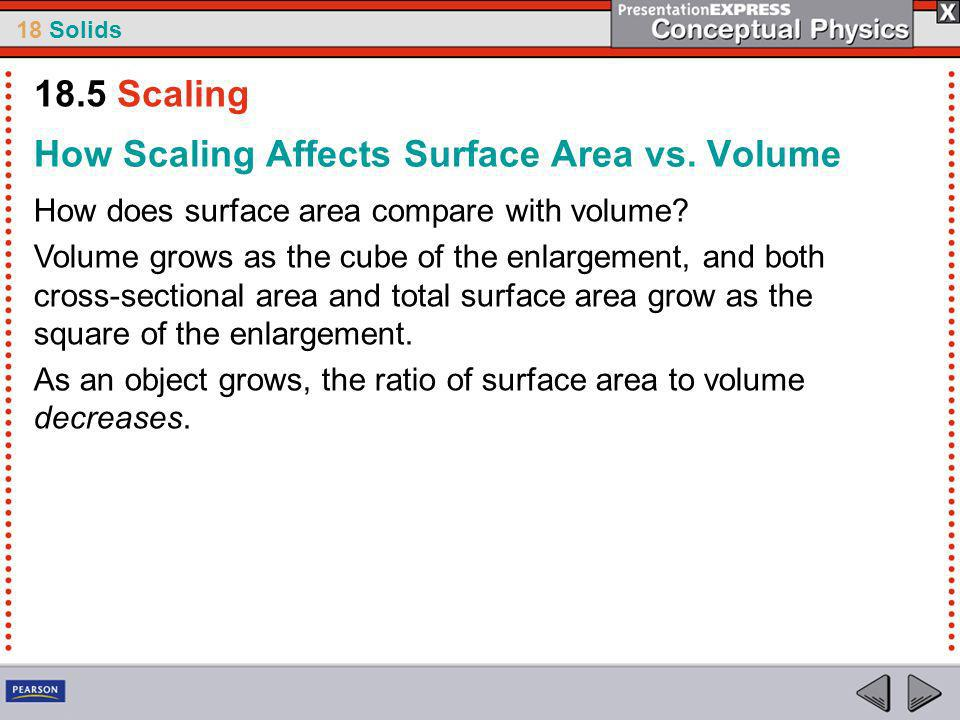 How Scaling Affects Surface Area vs. Volume