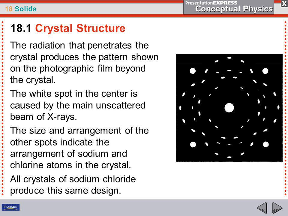 18.1 Crystal Structure The radiation that penetrates the crystal produces the pattern shown on the photographic film beyond the crystal.