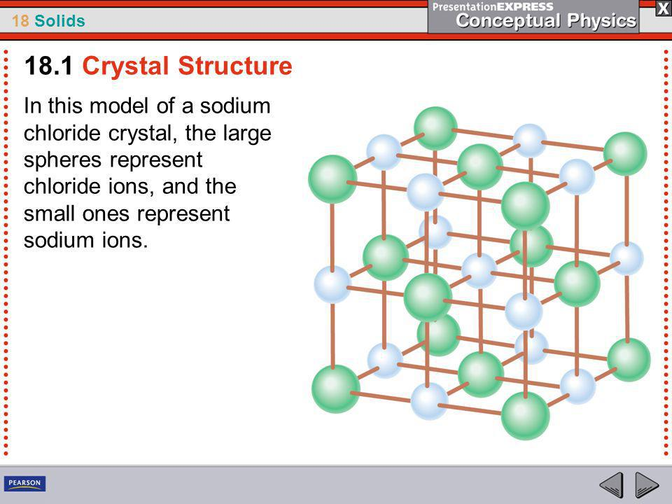 18.1 Crystal Structure