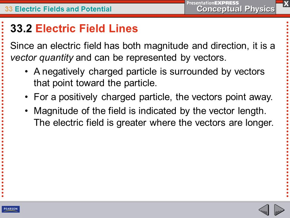 33.2 Electric Field Lines Since an electric field has both magnitude and direction, it is a vector quantity and can be represented by vectors.