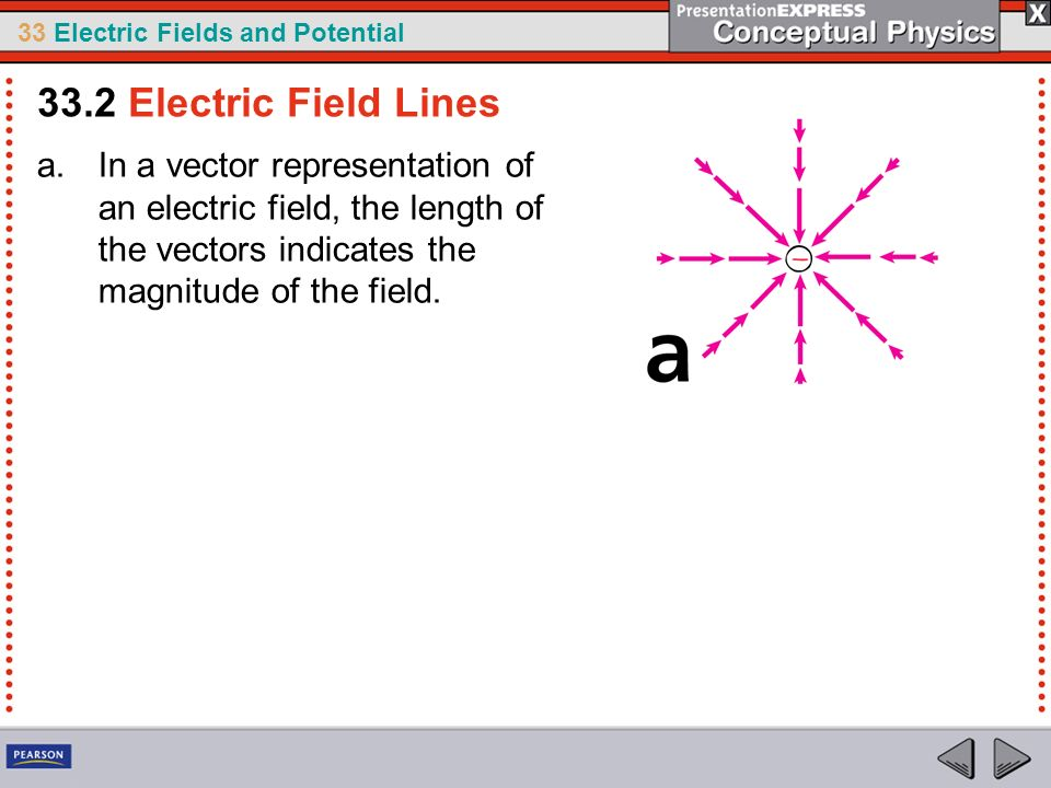 33.2 Electric Field Lines In a vector representation of an electric field, the length of the vectors indicates the magnitude of the field.