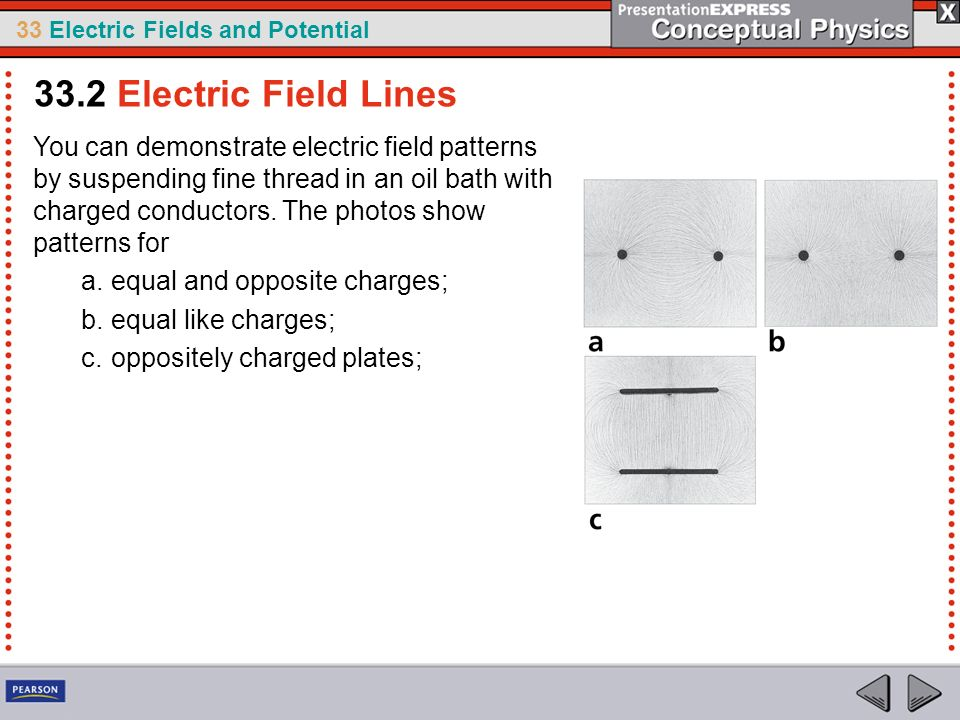 33.2 Electric Field Lines