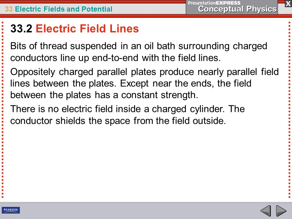 33.2 Electric Field Lines Bits of thread suspended in an oil bath surrounding charged conductors line up end-to-end with the field lines.