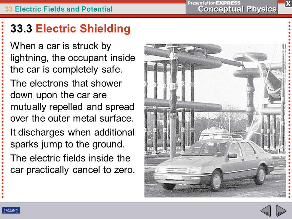 33.3 Electric Shielding When a car is struck by lightning, the occupant inside the car is completely safe.