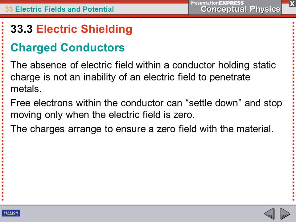 33.3 Electric Shielding Charged Conductors