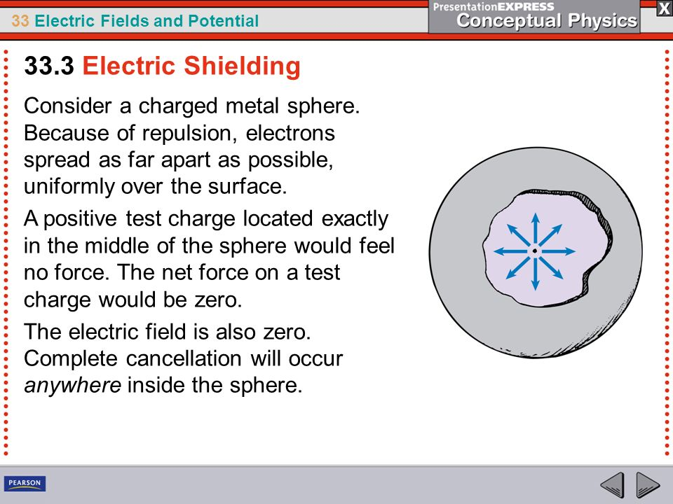 33.3 Electric Shielding Consider a charged metal sphere. Because of repulsion, electrons spread as far apart as possible, uniformly over the surface.