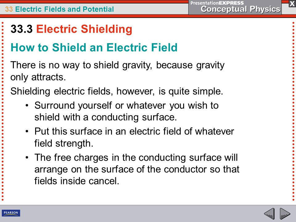 How to Shield an Electric Field