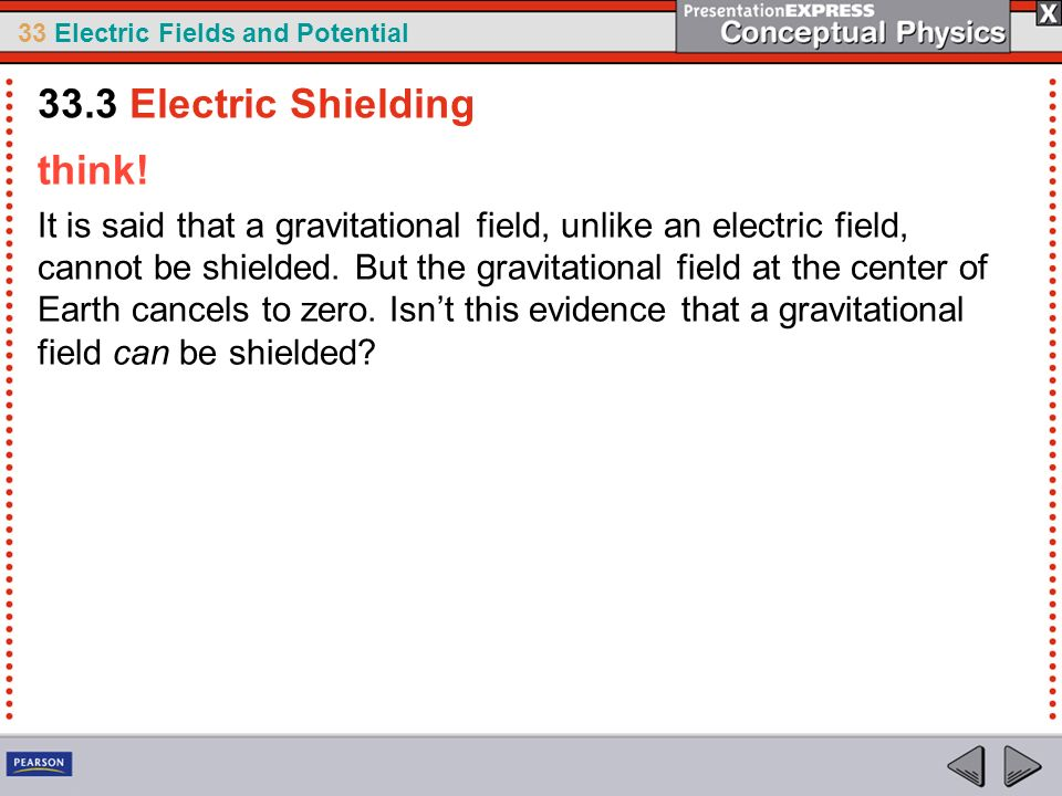 33.3 Electric Shielding think!