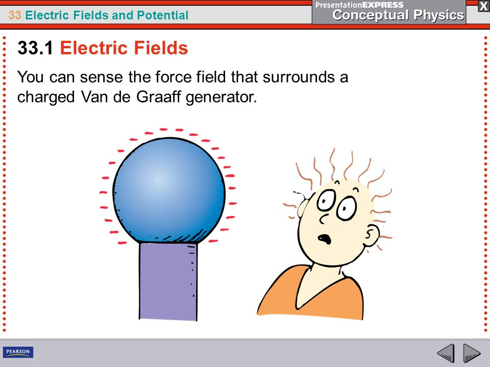 33.1 Electric Fields You can sense the force field that surrounds a charged Van de Graaff generator.