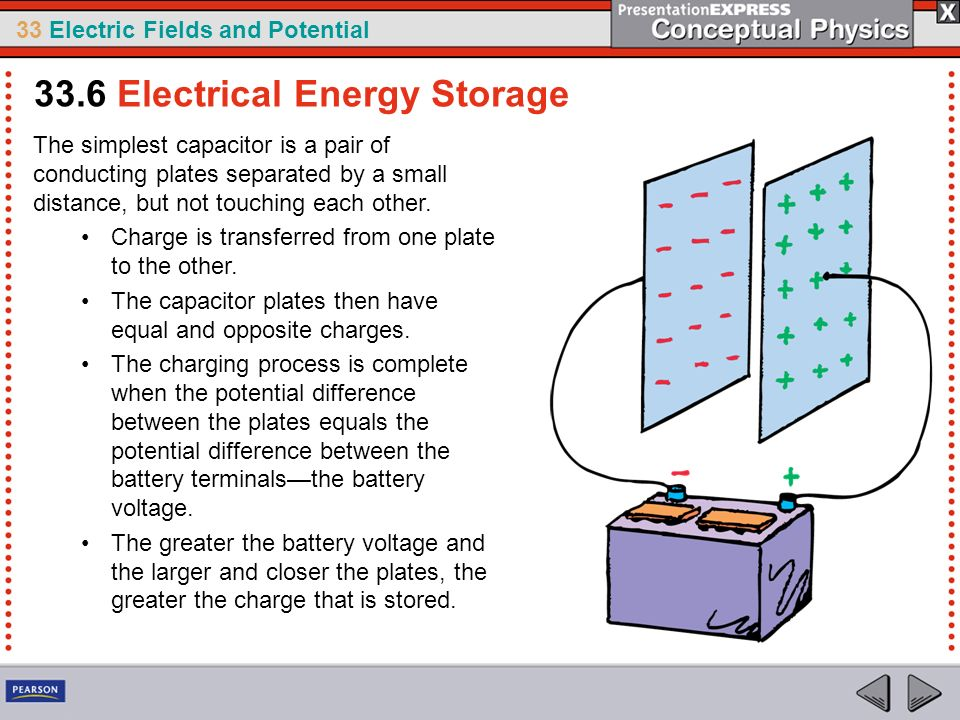 33.6 Electrical Energy Storage