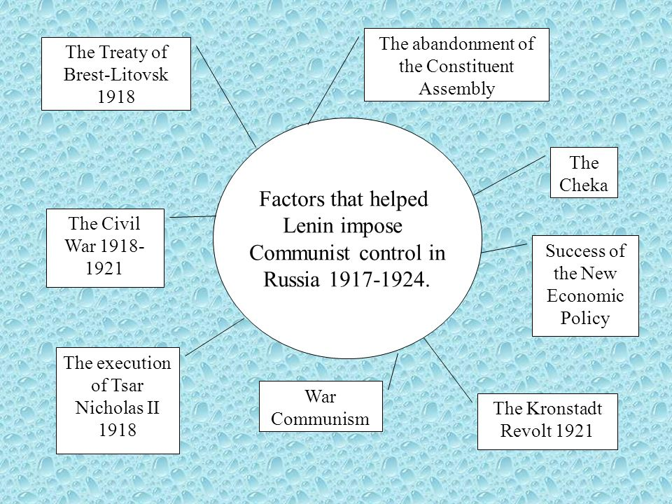 Factors that helped Lenin impose Communist control in