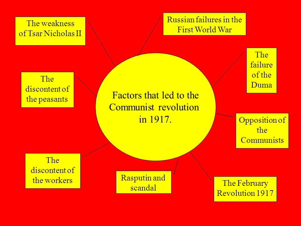 Factors that led to the Communist revolution in 1917.