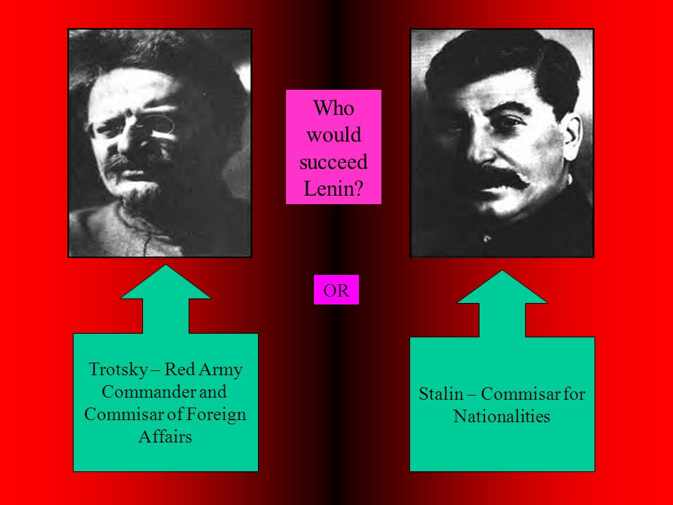 Who would succeed Lenin
