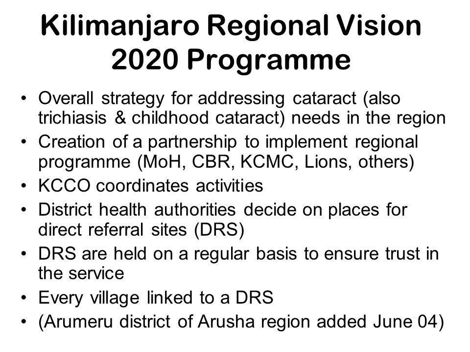 Kilimanjaro Regional Vision 2020 Programme