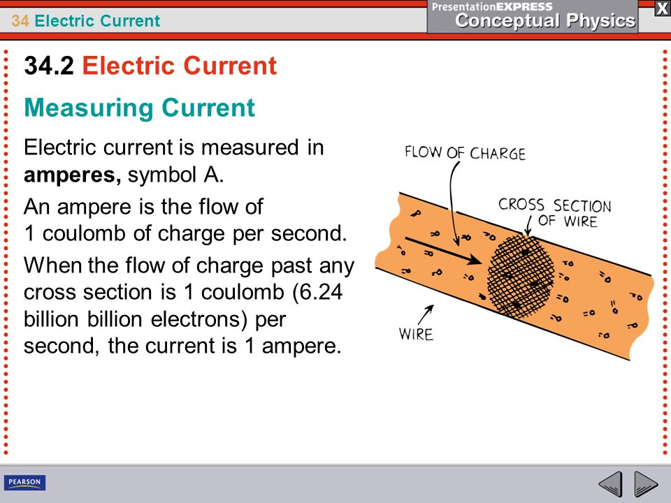 34.2 Electric Current Measuring Current