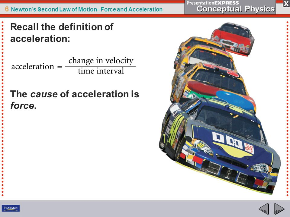 Recall the definition of acceleration: