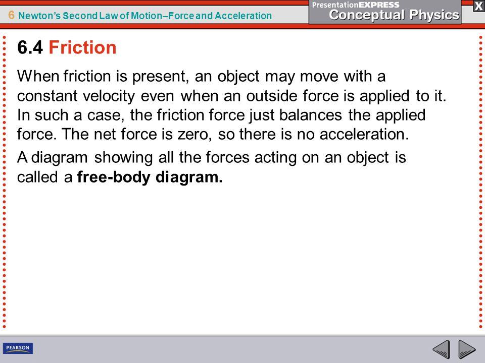 6.4 Friction