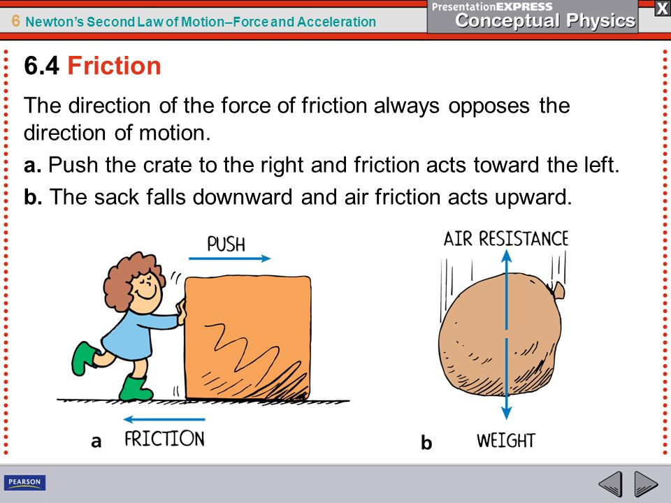 6.4 Friction The direction of the force of friction always opposes the direction of motion.