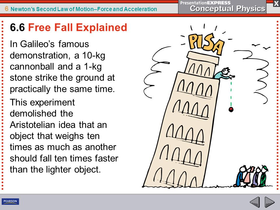 6.6 Free Fall Explained In Galileo's famous demonstration, a 10-kg cannonball and a 1-kg stone strike the ground at practically the same time.