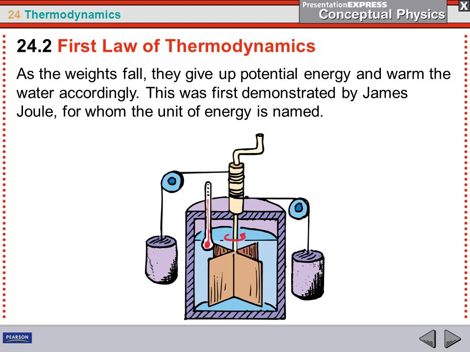 24.2 First Law of Thermodynamics