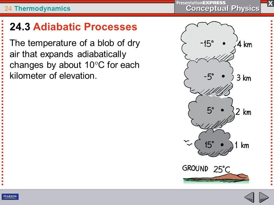 24.3 Adiabatic Processes The temperature of a blob of dry air that expands adiabatically changes by about 10°C for each kilometer of elevation.